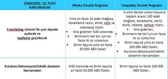 tablo3kckk