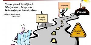 stratejik plan