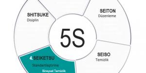 5s standartlaştırma