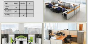 5s örnek ofis
